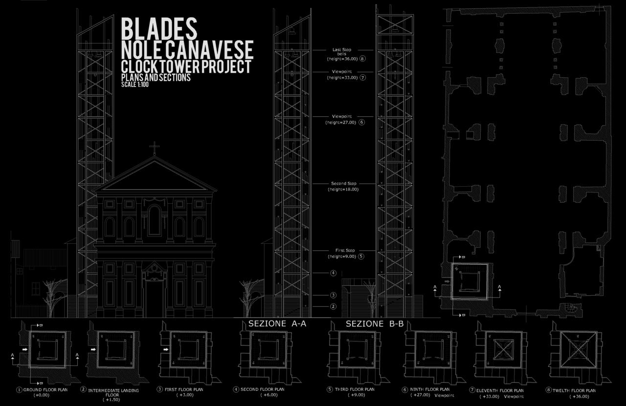 Blades Clocktower